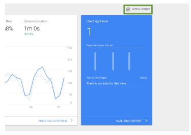 Taking Google Analytics Intelligence for a quick spin 1